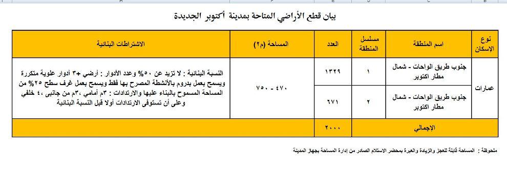 %D8%A7%D9%83%D8%AA%D9%88%D8%A8%D8%B1%20%