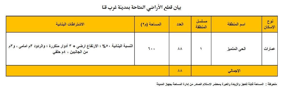 %D8%BA%D8%B1%D8%A8%20%D9%82%D9%86%D8%A7.