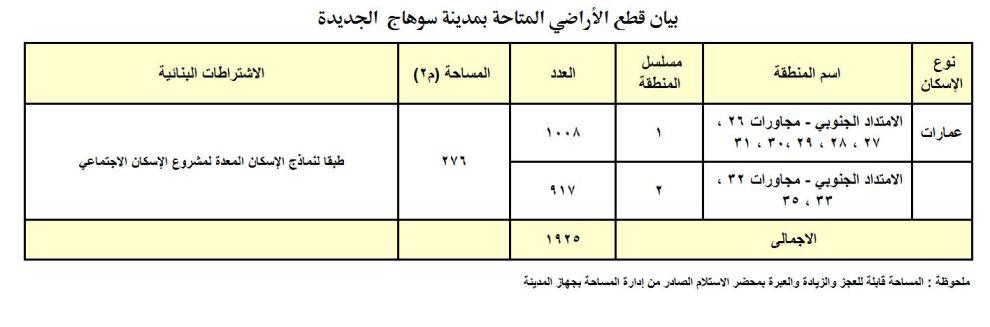 %D8%B3%D9%88%D9%87%D8%A7%D8%AC.JPG