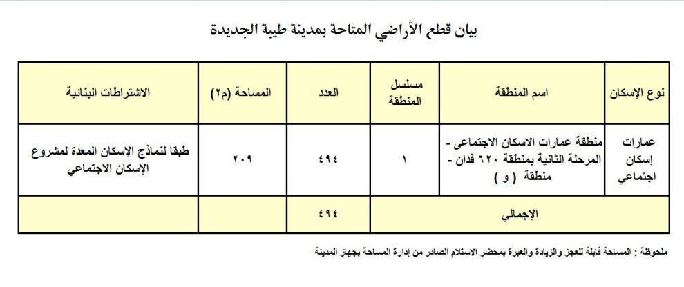 %D8%B7%D9%8A%D8%A8%D8%A9.JPG