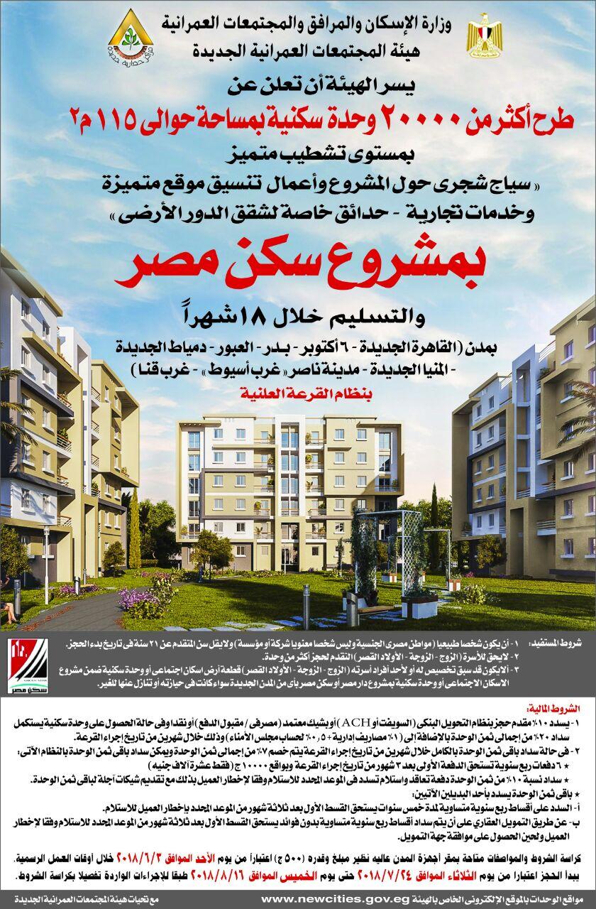 بنك الاسكان والتعمير يفتح باب حجز وحدات سكن مصر قرعة المرحلة